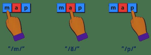 blending words map step 1 520x190 optimized orig