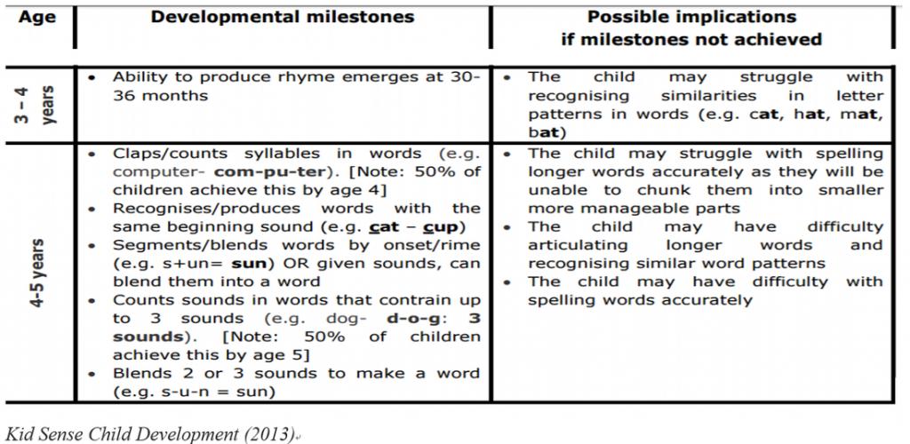 kid sense child development 1 orig