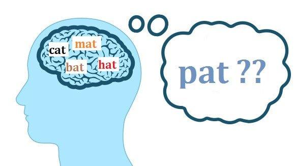 letterland phonics to read brain v2 1
